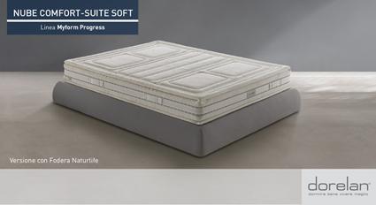 Scopri il nuovo Nube Comfort-Suite Soft! - Magazine DORELAN